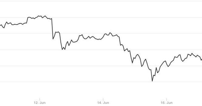 In relief rally, bitcoin jumps more than 20% from June low