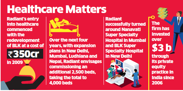 KKR to invest $200 million for 49% in Radiant Life Care