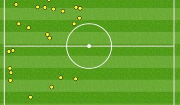 MOTD2 Analysis: 'Why Arsenal are in trouble with or without Sanchez'