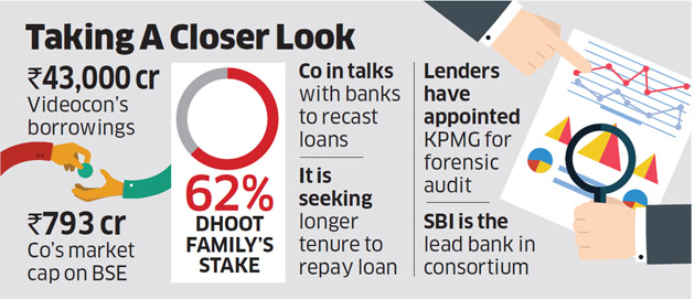 SBI-led banks order forensic audit of Videocon's accounts as a precursor to debt recast