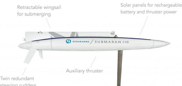 Lockheed Martin to invest in Submaran S10 submersible drone