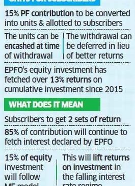 EPFO may give part payout in MF-like units