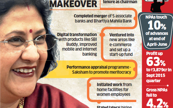 The legacy of Arundhati Bhattacharya: How she kept SBI unscathed in the most testing of times