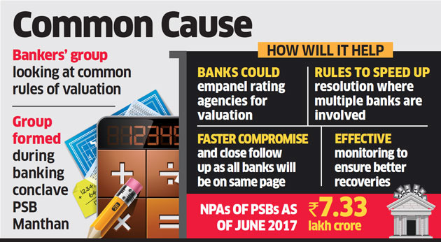PSBs look to frame common rules to value stressed assets