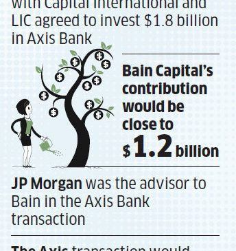 Bain Capital takes $450 million bridge loan to fund Axis deal