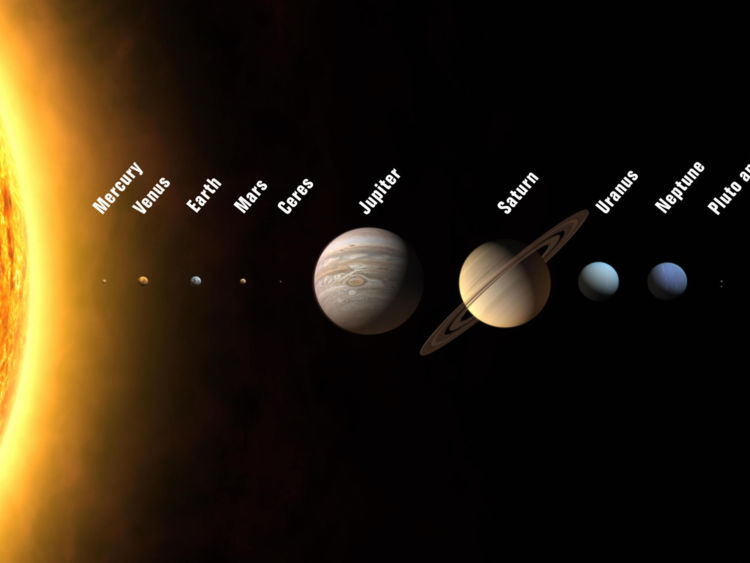 The solar system including Ceres