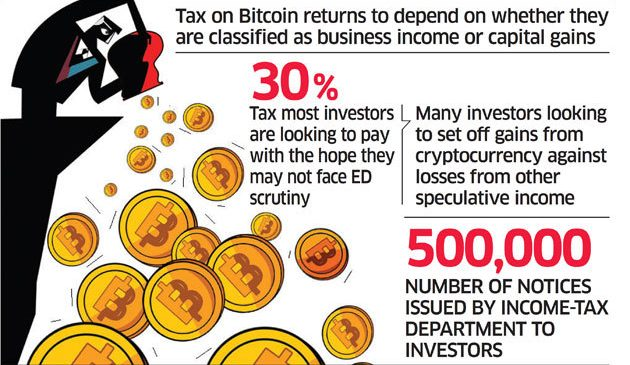 RBI bans Bitcoin and other virtual currencies, investors concerned for tax dues