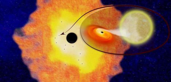 Milky Way center may host 13 black holes