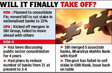 Larger public sector banks may acquire smaller peers