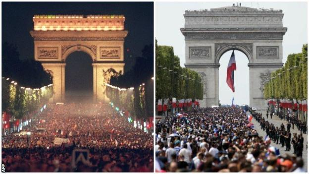 Celebrations on the Champs Elysees