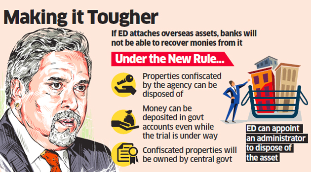 Mallya case: ED using fugitive law may hit lenders' prospects