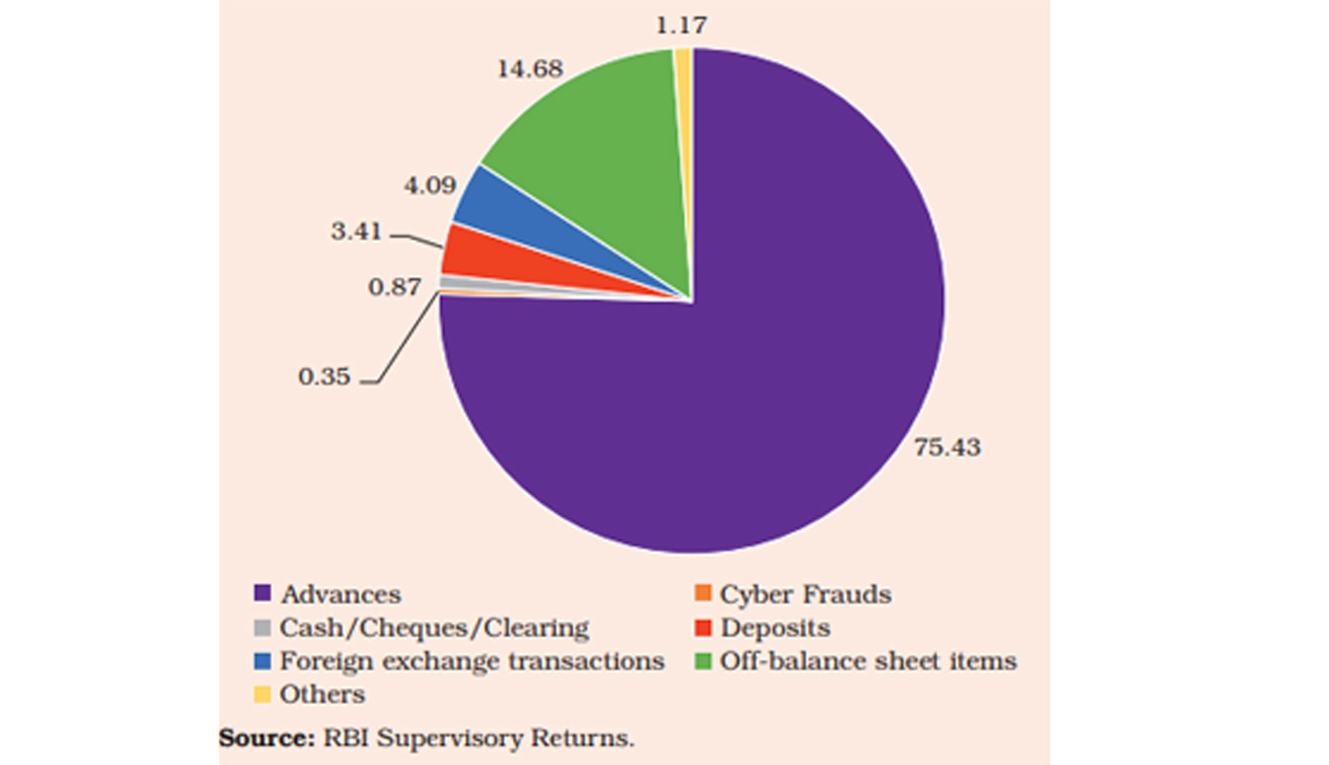 rbi-cyber-fraud-4