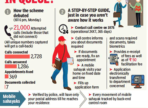 At your service: Doorstep delivery makes debut