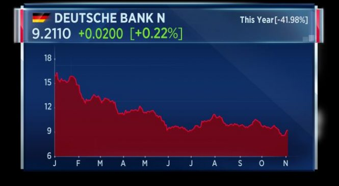 Deutsche Bank squeezes past crucial health checks but investor concerns still remain