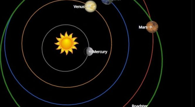 Elon Musk's Tesla reaches farthest point from sun