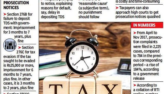 Thousands of taxpayers get notices for minor defaults