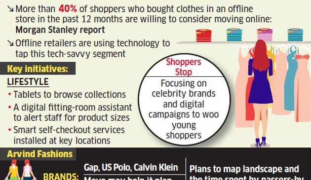 Offline retailers use technology to attract younger consumers