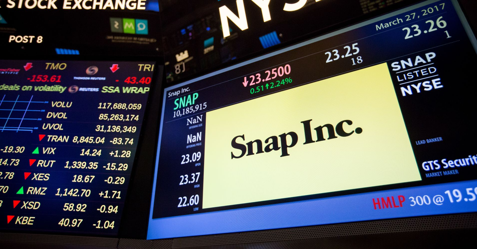 After-hours buzz: Snap, eBay, Texas Instruments & more