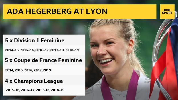 Ada Hegerberg named BBC Women's Footballer of the Year 2019