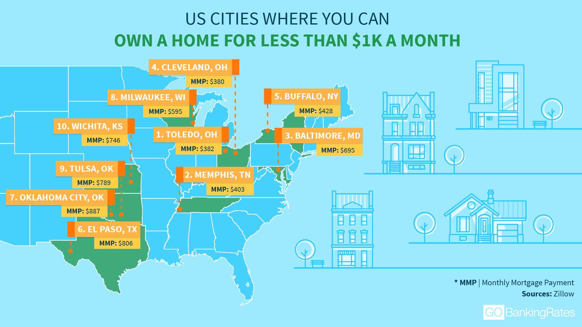 cities less than 1K map DICKLER 041618 EC