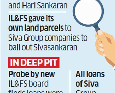 Ex-IFIN directors okayed loans to Siva companies despite RBI reservations