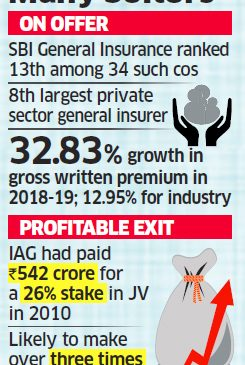 6 PE funds make the cut for 26% in SBI General