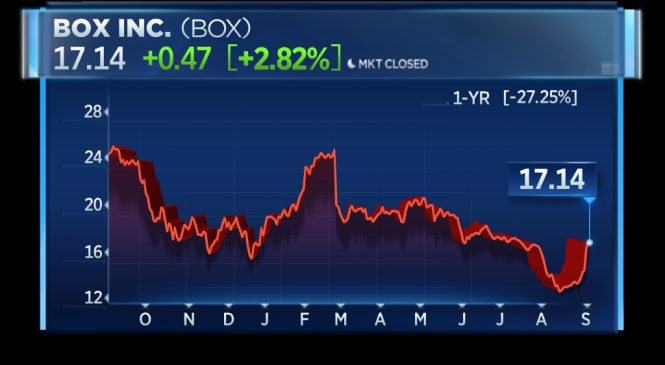 Box CEO says he'll work collaboratively with Starboard after activist investor takes big stake