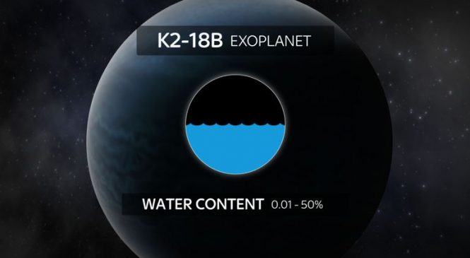 Water discovery means 'super-Earth' could support life