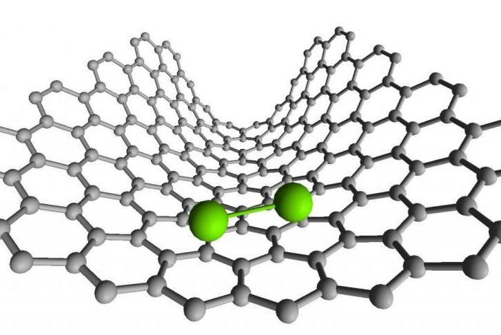 Scientists film chemical bond making, breaking