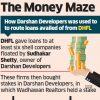 DHFL used bizman Sudhakar Shetty as conduit to siphon off Rs 3,000 crore
