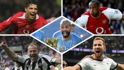Split picture featuring Cristiano Ronaldo, Thierry Henry, Sergio Aguero, Alan Shearer and Harry Kane