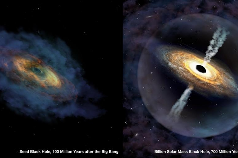 Astronomers find massive black hole in the early universe