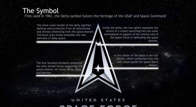 U.S. Space Force unveils official logo, sets motto as 'Semper Supra'