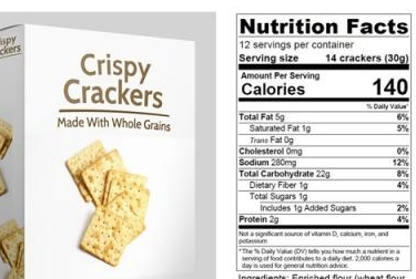 Nearly half of consumers don't understand whole grain labels on foods, study finds