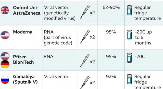 Covid: How will I get a coronavirus vaccine?