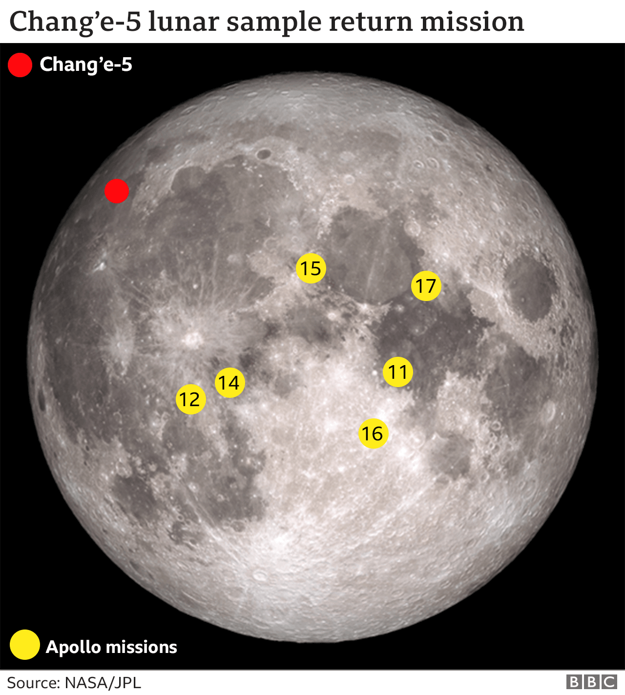 Chinese spacecraft sets off on Moon sample quest