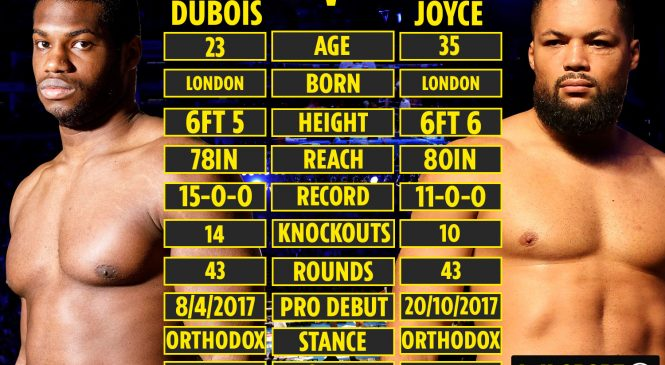 Daniel Dubois vs Joe Joyce LIVE: Full commentary of heavyweight showdown THIS WEEKEND – UK start time, live stream and undercard