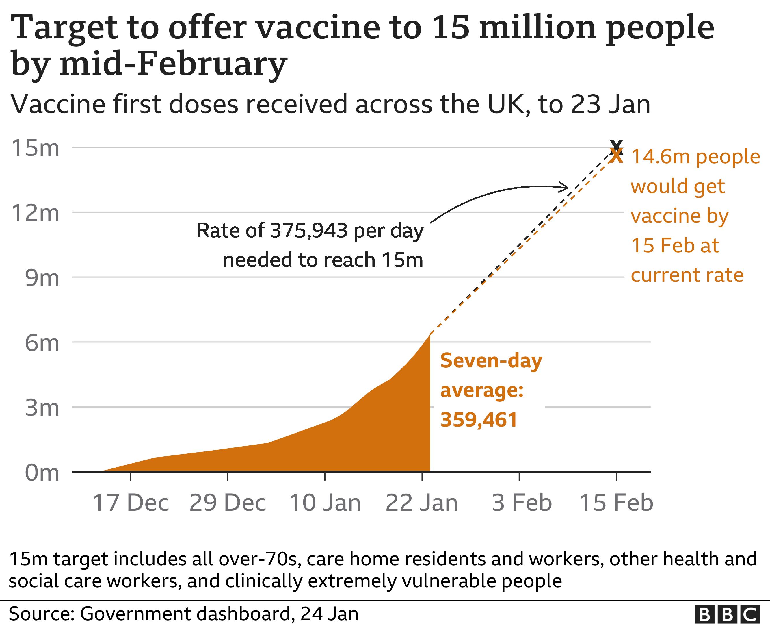 South Africa coronavirus variant: 77 cases found in UK