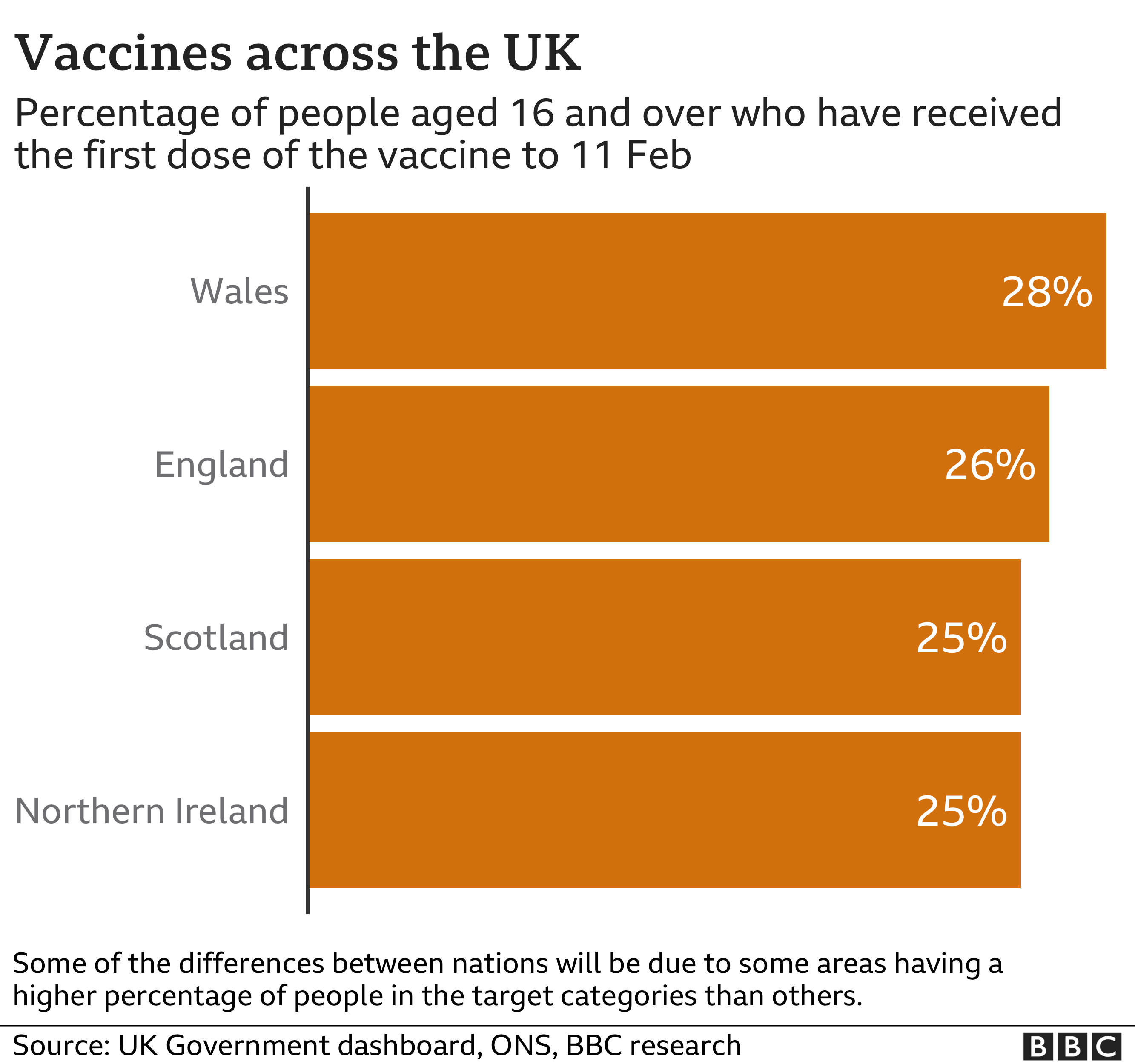 England 'on track' for vaccinating Covid priority groups
