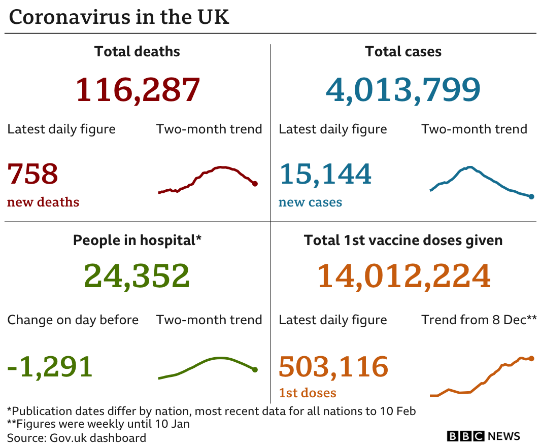 Covid vaccine: Over-70s urged to get vaccine as UK nears target