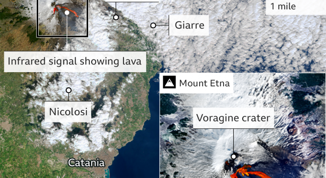 Etna: Life beneath the volcanic dust of repeated eruptions
