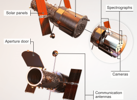 Nasa zeroes in on cause of Hubble's trouble